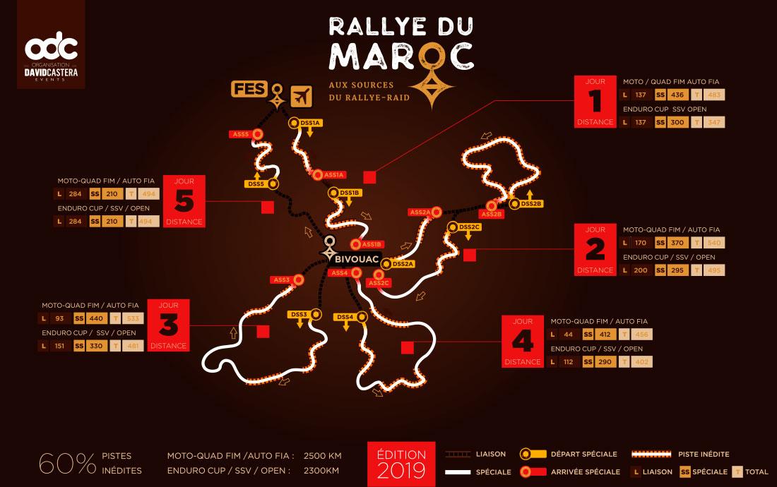 2019 41º Rallye Raid Dakar - Perú [6-17 Enero] - Página 13 Parcours_2019-1